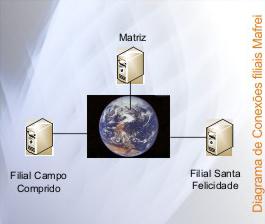 mafrei-case-img